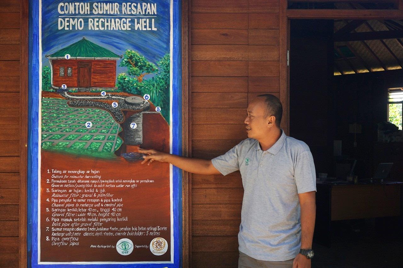 Inilah gambar alur kerja sumur resapan dan sudah diujicoba di kantor IDEP, di Gianyar, Bali. Seperti sumur biasa tapi di sisi-sisinya dipasang pipa-pipa untuk jalur air permukaan dan air hujan dari atap yang difilter terlebih dahulu. Foto Luh De Suriyani